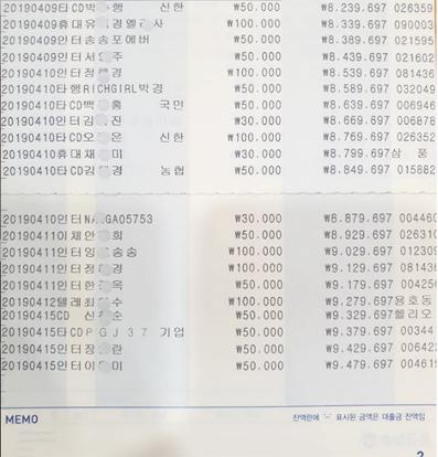 송송커플 인스타팬들이 장애어린이를 위해 십시일반 모금한 금액