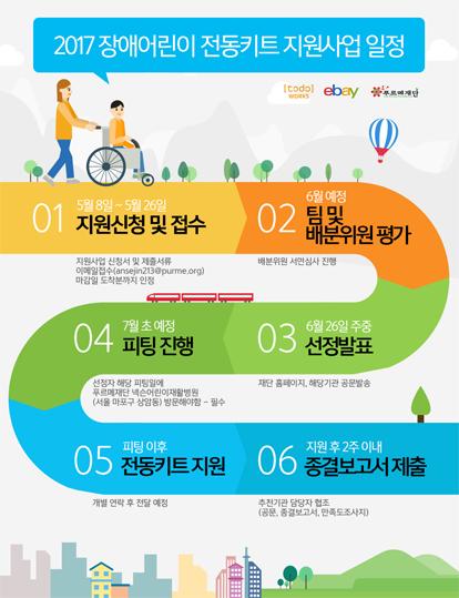 2017 장애어린이 전동키트 지원사업 일정 (푸르메재단 DB)