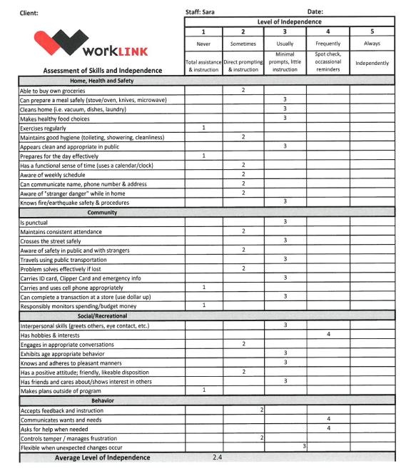 개인의 일상생활기술을 측정하는 도구 (Assessment of skills & independence)